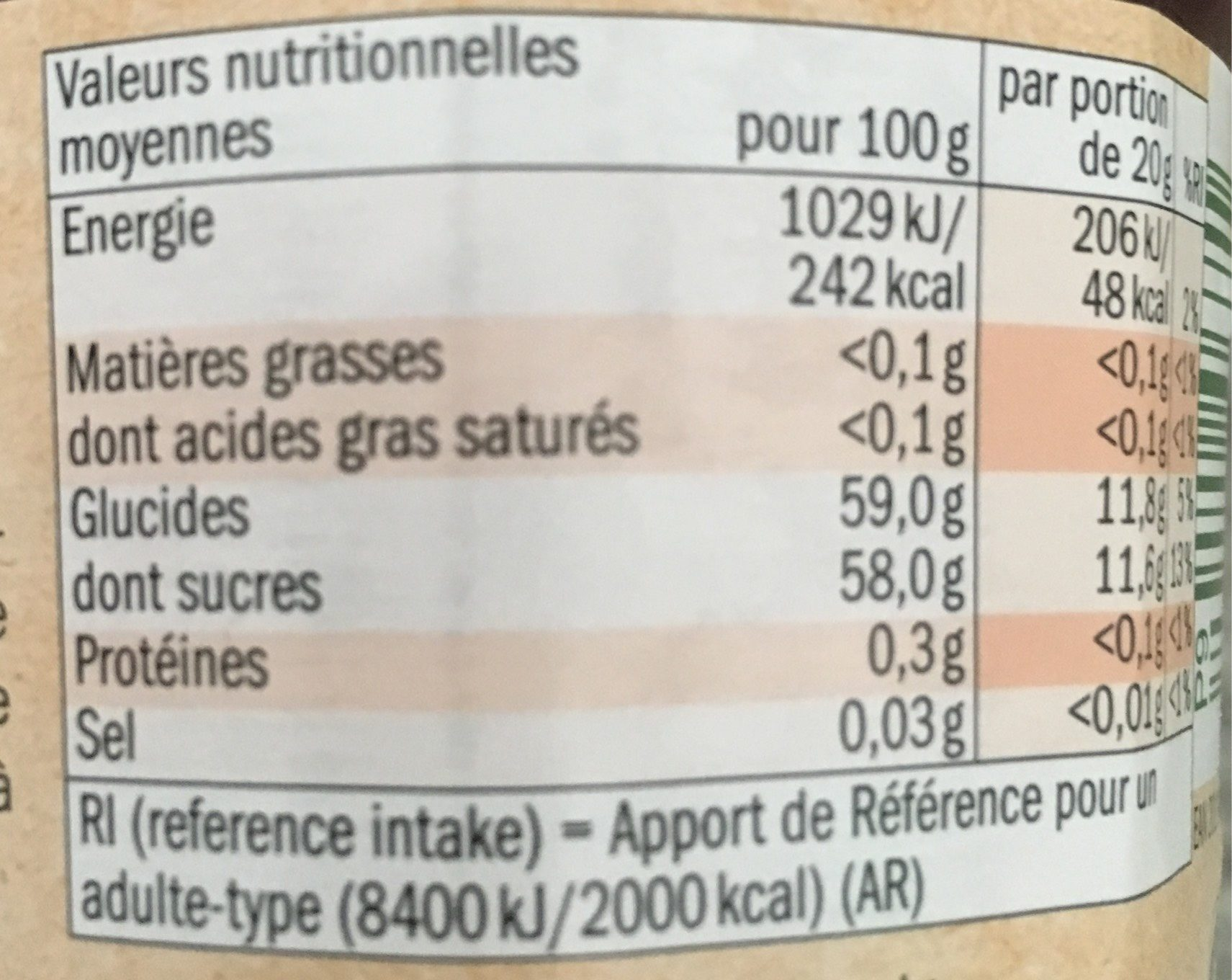 Bio Confiture Extra Fraise - Nutrition facts