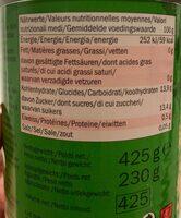 Mango Scheiben gezuckert - Informations nutritionnelles - de