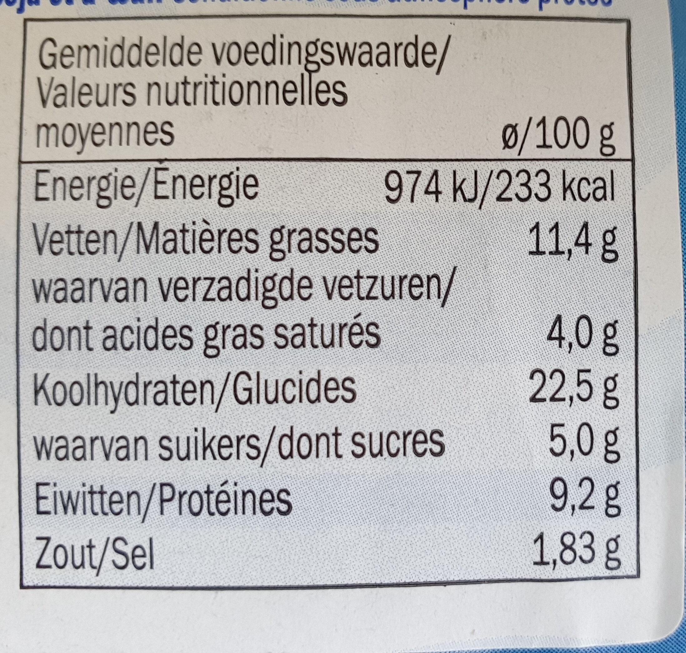 Eridanpus - Voedingswaarden