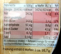 Tortitas de arroz con chocolate negro - Nährwertangaben