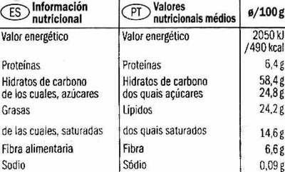 Tortitas de arroz con chocolate negro - Nutrition facts