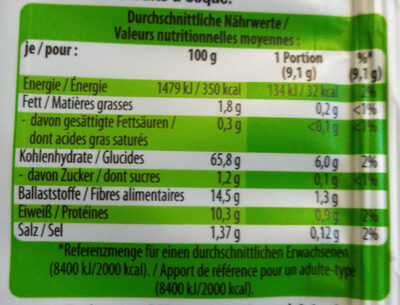 BIO-KNÄCKEBROT ROGGEN - Nutrition facts