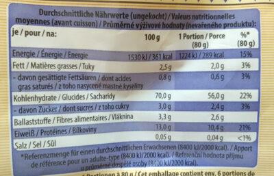 Bandnudeln Frischei-Nudeln - Nutrition facts