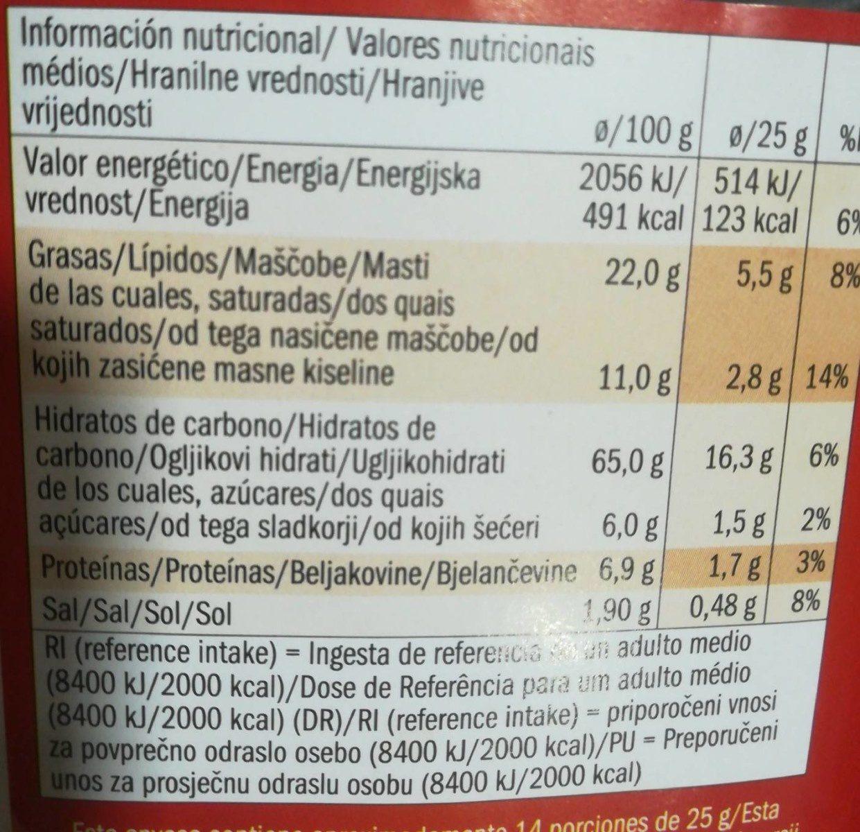 Galletas saladas - Informations nutritionnelles