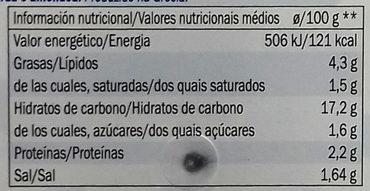 Vine leaves stuffed with rice - Información nutricional - es