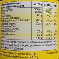 Alubias rojas picantes - Información nutricional