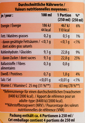 Orange - Nährwertangaben