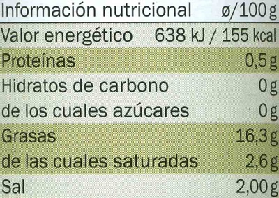 Aceitunas cacereñas negras sin hueso - Informations nutritionnelles