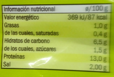 Pechuga de pavo - Informació nutricional