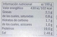 Jamón cocido - Informació nutricional
