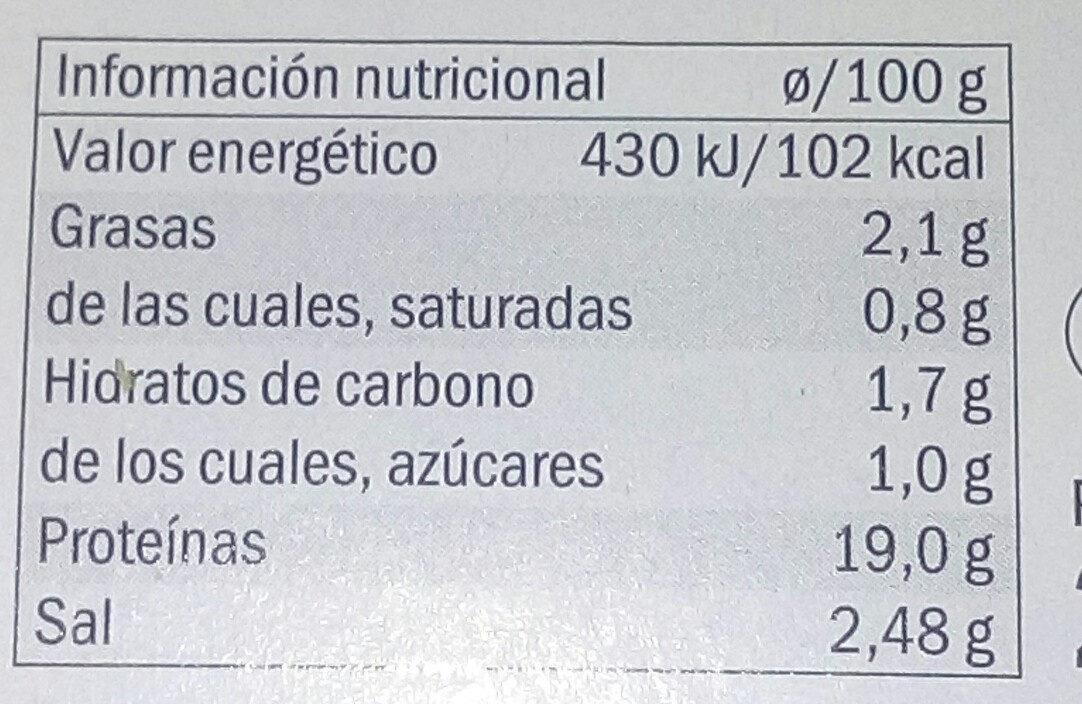 Jamón cocido - Información nutricional - es