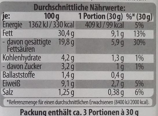 natural Mineral Water - Informations nutritionnelles - de