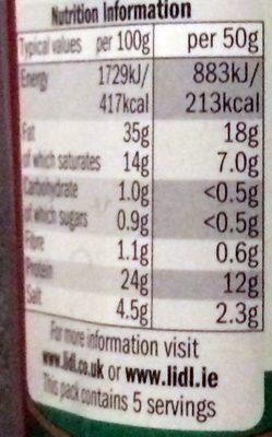 premium quality smoked chorizo sausage with paprika - Nutrition facts