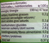 Petits pois et carottes (extra fins) - Nutrition facts