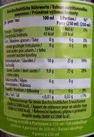 Apfelsaft - Voedingswaarden