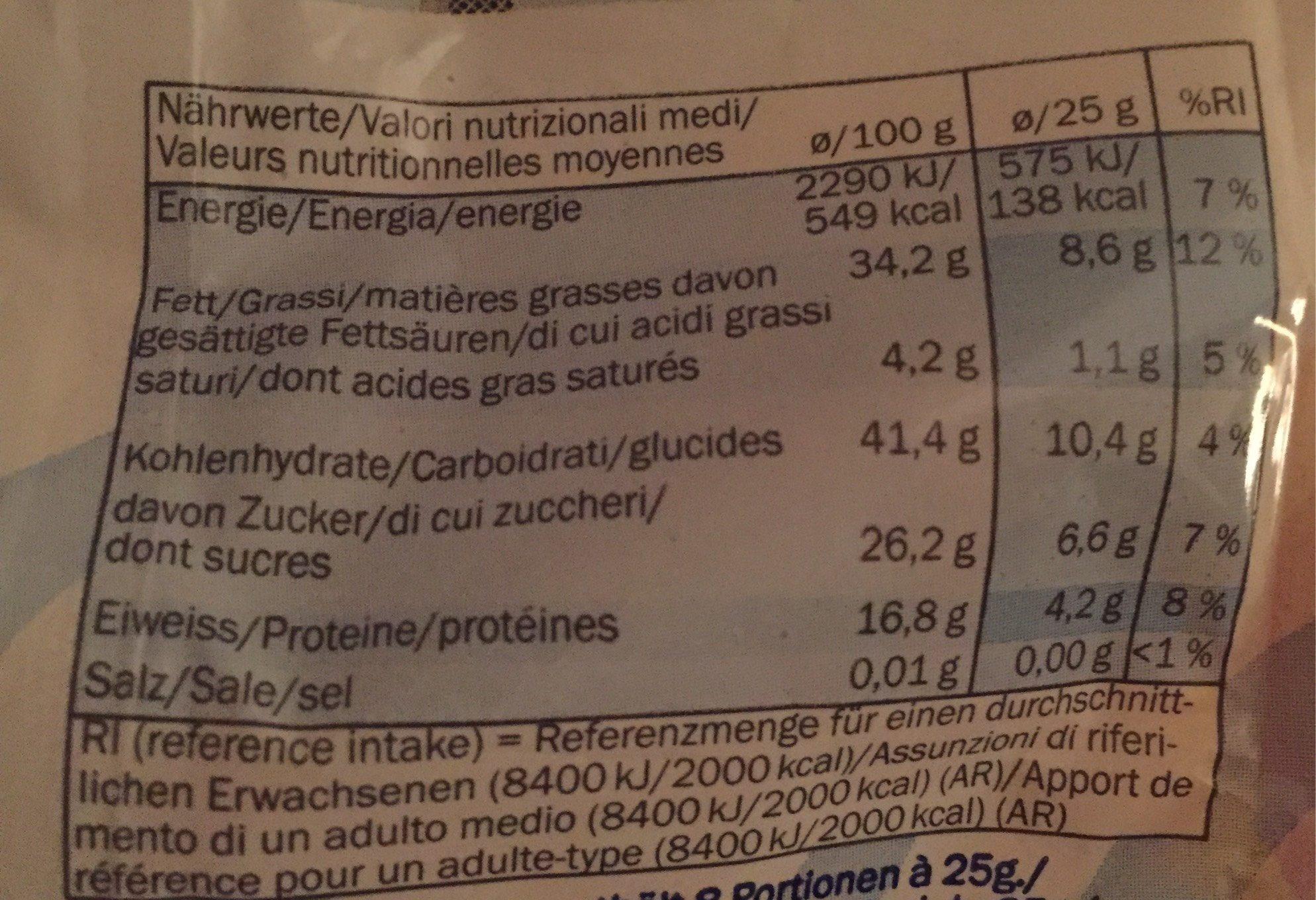 Peanut Bites - Nutrition facts - fr