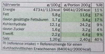 Kartoffel Gratin, Kartoffelscheiben in Käse Sahne ... - Nutrition facts
