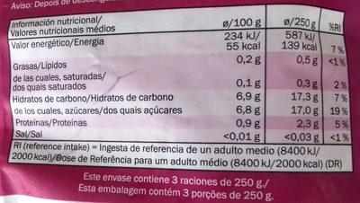 Bayas y guindas - Nutrition facts