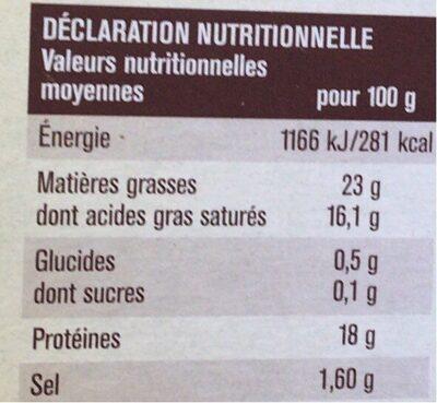 Coulommiers de Caractère - Informations nutritionnelles - fr