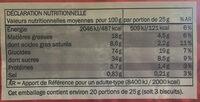 Spéculoos, biscuits à la canelle - Informations nutritionnelles - fr