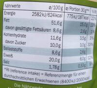 Pistache - Informations nutritionnelles - fr