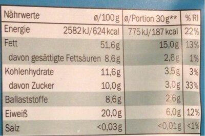 Pistache - Nutrition facts - de