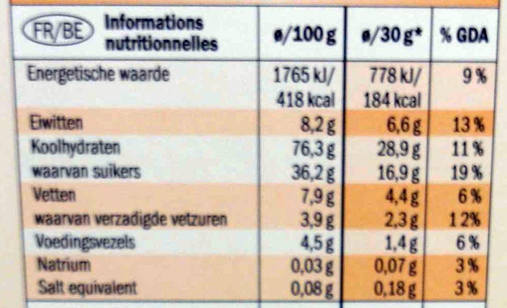 Honey Chocolate Puffs - Voedingswaarden - fr
