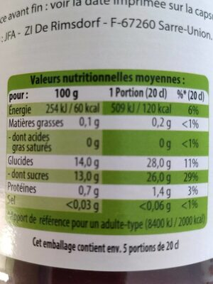 saumon caparcio - Nutrition facts