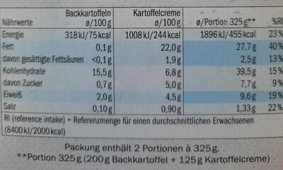 Backkartoffeln, Mit Quark Joghurt Creme - Voedingswaarden