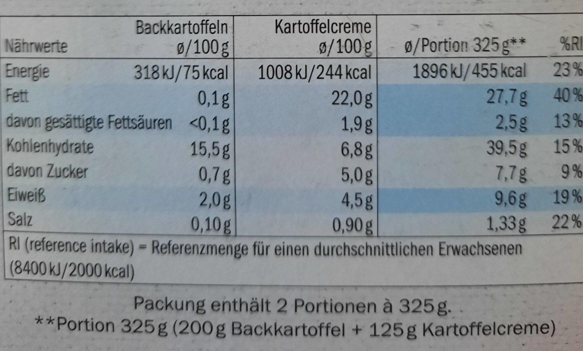 Backkartoffeln, Mit Quark Joghurt Creme - Voedingswaarden - nl