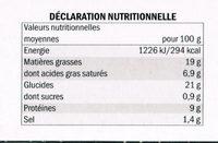 Pâté en croûte cocktail Olives - Nutrition facts