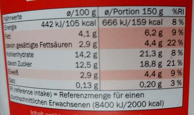 Creme Joghurt mild Erdbeere - Nutrition facts