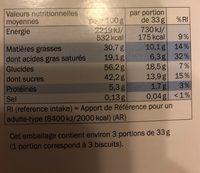 Truffino Chocolat Noir - Informations nutritionnelles