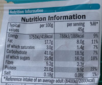 Peanut butter protein balls - Nutrition facts - en