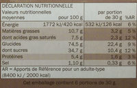 Crowni Pétales de cacao - Voedingswaarden - fr