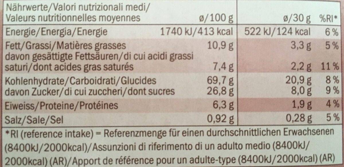 CROWNI - Voedingswaarden - fr