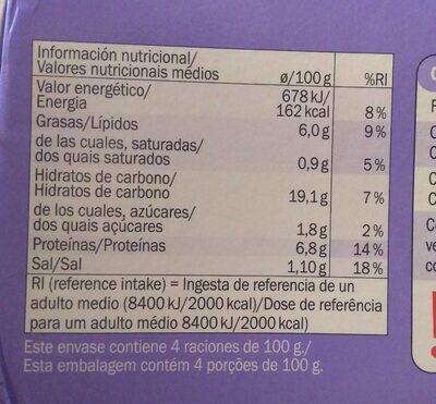 4 Spring Rolls with Pork - Informations nutritionnelles - fr