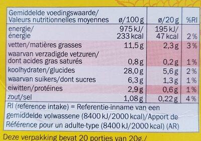 20 Mini-frühlingsrollen Mit Gemüse - Culinea - 400G - Informations nutritionnelles - de