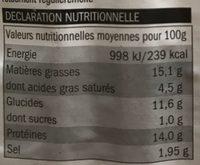 Fricadelle de Volaille - Dinde & Poulet - Nutrition facts