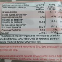 Bizcocho con mazapán recubierto de chocolate - Informations nutritionnelles - fr