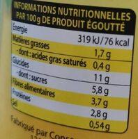 Mais doux en grain - Informations nutritionnelles - fr