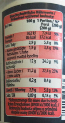 PREMIUM Erdbeer - Nutrition facts