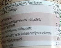 BioFruit yogurt Cherry - Informations nutritionnelles