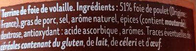 Terrine de foie de volaille - Ingrediënten - fr
