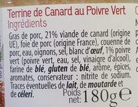 Terrine de Canard au poivre vert - Ingrédients