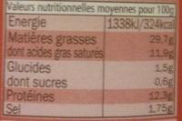 Terrine de Canard au poivre vert - Informations nutritionnelles