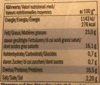 Feta cheese PDO - Voedingswaarden - fr