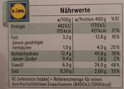 Hühner Frikassee - Nutrition facts