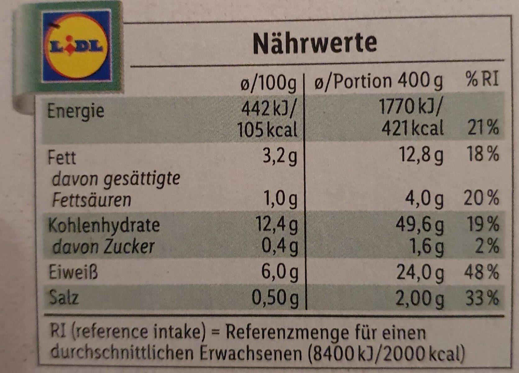 Hühner Frikassee - Nutrition facts - de