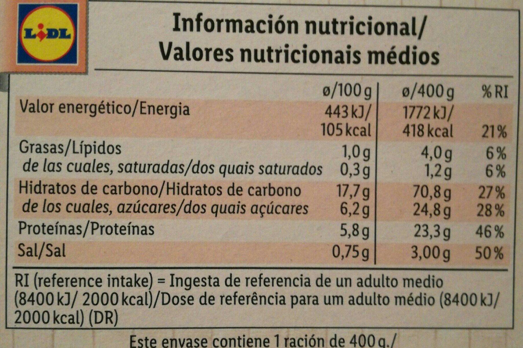 Pollo agridulce - Información nutricional - de